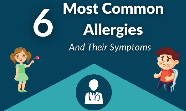 Allergies, their types, and symptoms