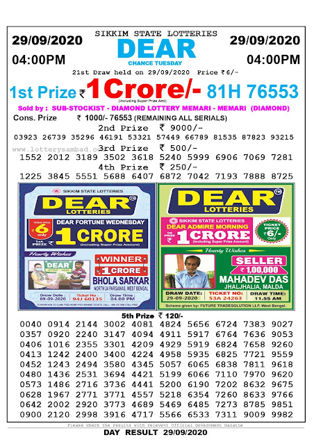 Sikkim State Lottery Sambad 29-09-2020 Today Result 4 PM