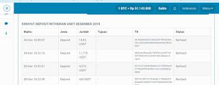 Bukti Pembayaran Dari CoinNess Round 2-3-4 Ke Indodax