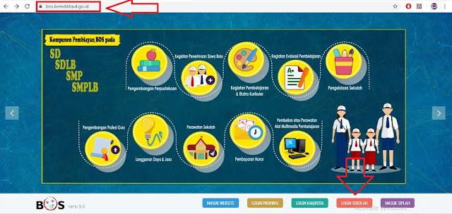 Cara Laporan BOS Online SD/SMP/SMA/SMK di Website Kemdikbud