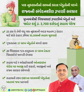 State government announced 3700 crore for farmers