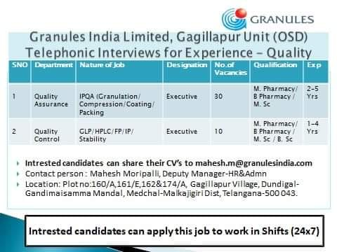 Granules India Ltd. Telephonic Interview for Experience in QC/ QA share your CV Online
