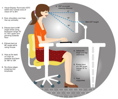 Correct posture while sitting at a computer desk