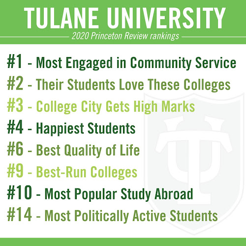 Tulane University Admission Blog - Jeff Schiffman: Apps 101