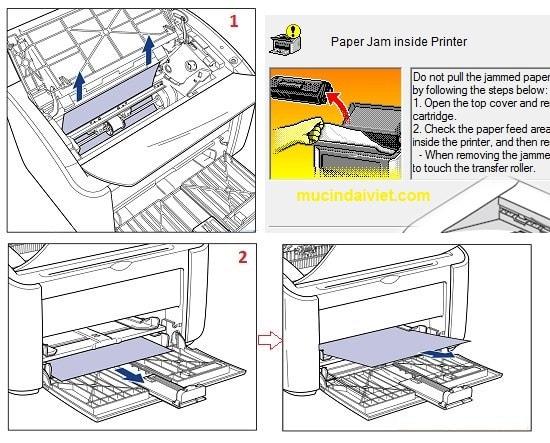 sửa lỗi máy in bị kẹt giấy