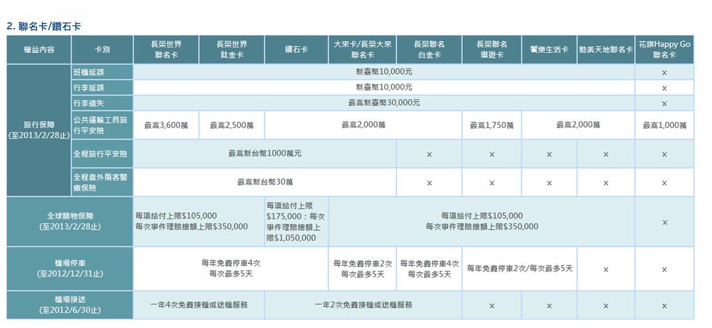 旅遊平安險 中國信託 中國 旅遊- 旅遊平安險 中國信託 中國 旅遊 - 快熱資訊 - 走進時代