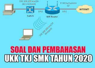 Pembahasan UKK TKJ Paket 1 K-13 Tahun Pelajaran 2019-2020