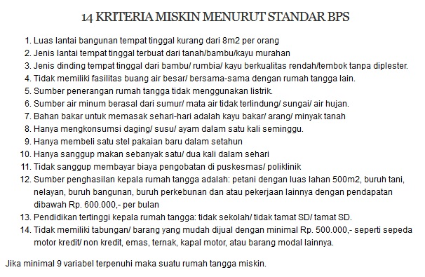 kriteria miskin menurut standar BPS RI