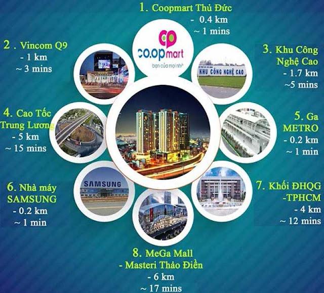 Khu chung cư Sài Gòn Gateway kết nối nhanh chóng tới các khu vực