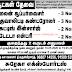 DINAMALAR (17.05.2020 ) SUNDAY NEWS PAPER WANTED FOR TIRUPUR ,COIMBATORE,UDUMALPET ,POLLACHI JOBS LIST OUT