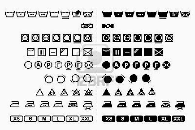 Washing Machine Uk Washing Machine Symbols