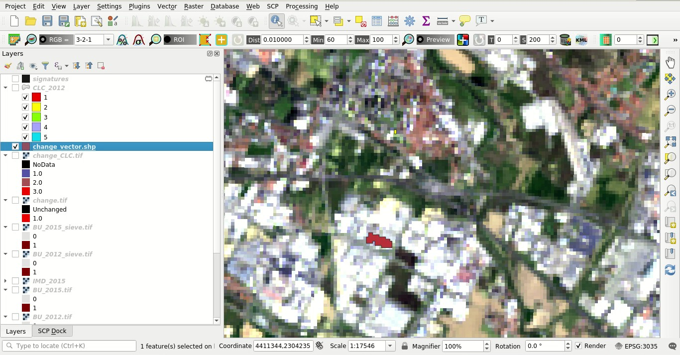 From GIS to Remote Sensing: Postprocessing tools for