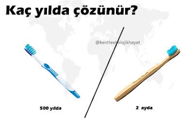 Plastik ve bambu diş fırçası karşılaştırması