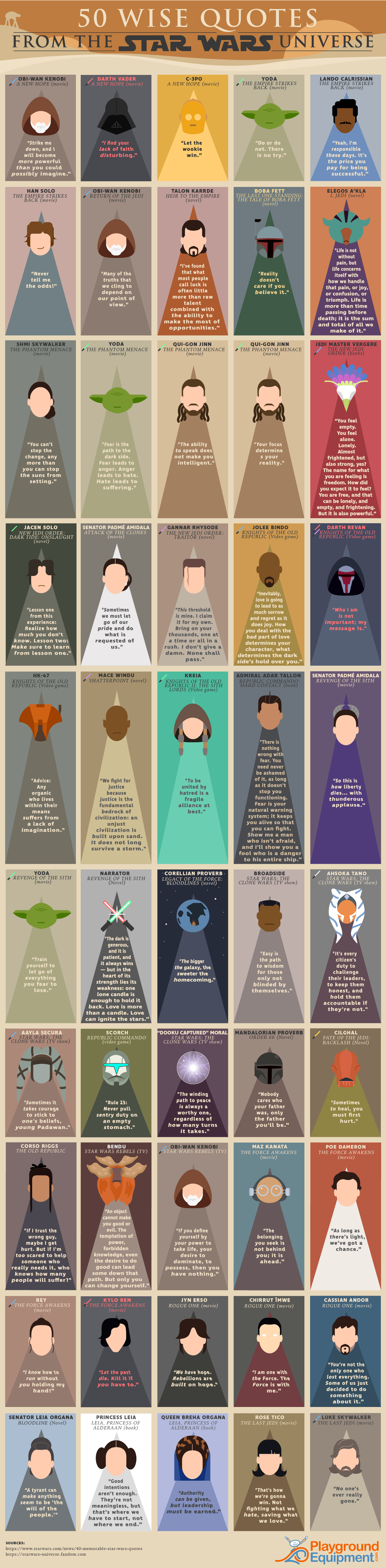 50 Wise Quotes from the Star Wars Universe #infographic