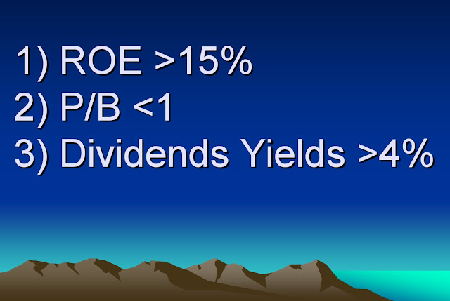 SINGAPORE HIGH ROE, DIVIDENDS AND UNDERVALUED STOCKS