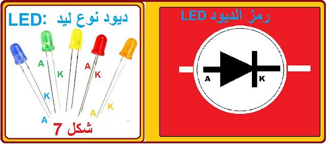 الصمام الثنائي الباعث للضوء LED , الصمام الثنائي المتألق كهربائيا رمز الصمام الثنائي المتألق كهربائيا  شرح درس الصمام الثنائي  وحدة قياس الصمام الثنائي المتألق كهربائيا  أنواع الصمام الثنائي  تمارين الصمام الثنائي pdf  انواع الصمام الثنائي المتألق كهربائيا  درس الصمام الثنائي pdf