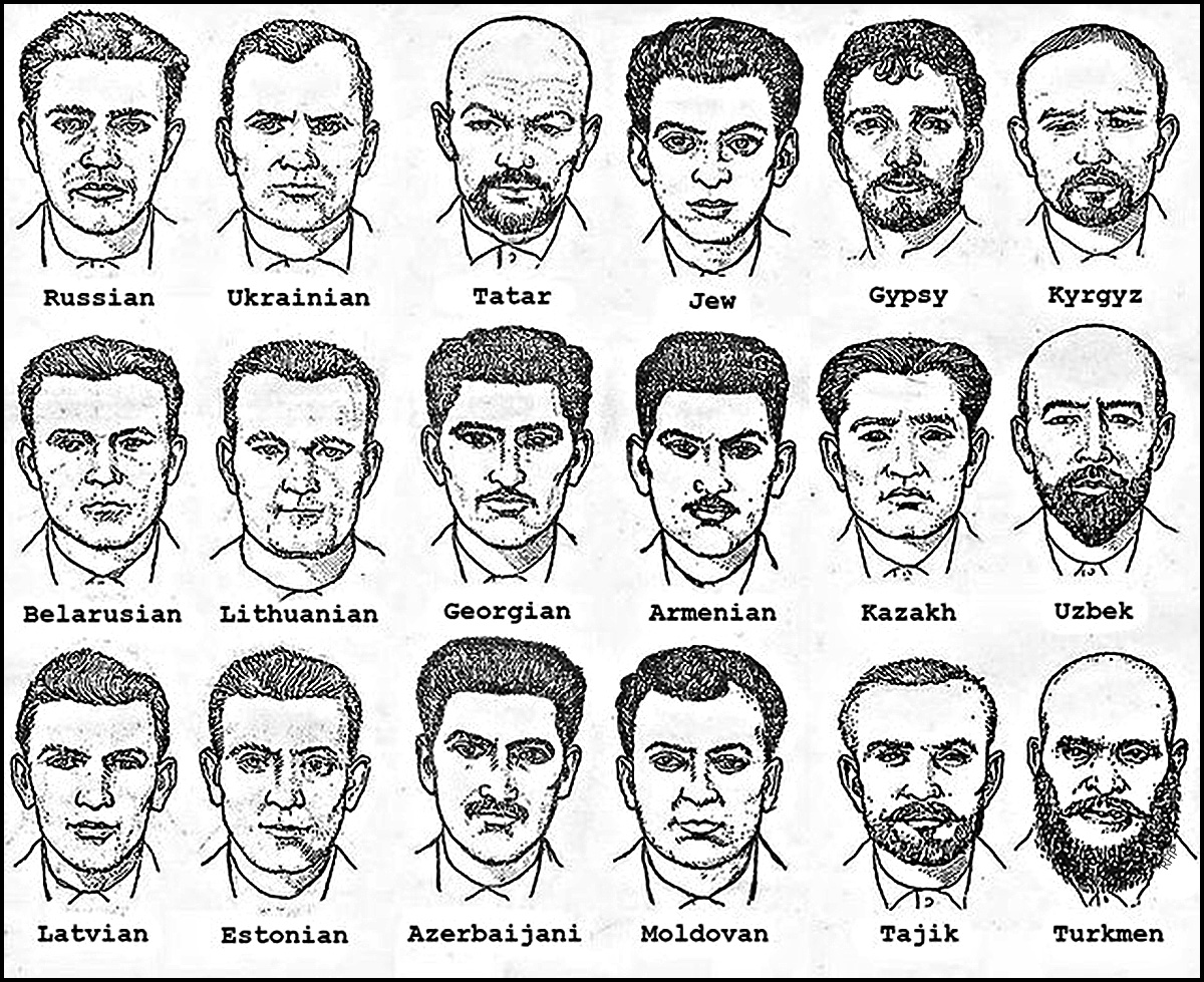 Soviet-era phenotype chart used by police to identify ethnicity.
