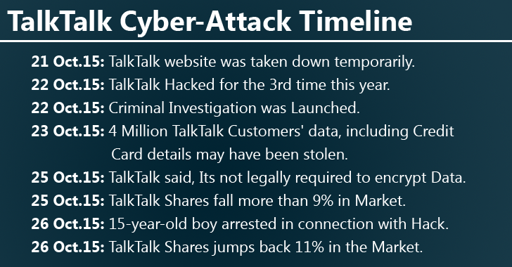 talktalk-data-breach