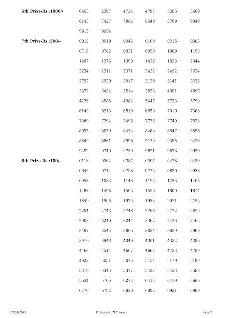 kerala lottery resul dated on 02.01.2021 karunya kr-480 part-1