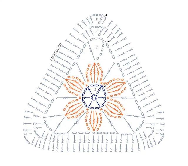 Tutorial Granny Triángulo Flor