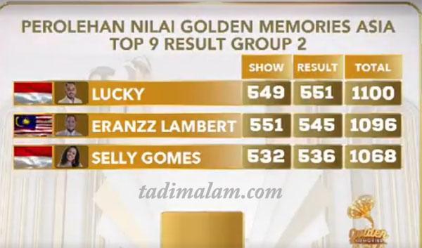 Top 9 Besar Group 2