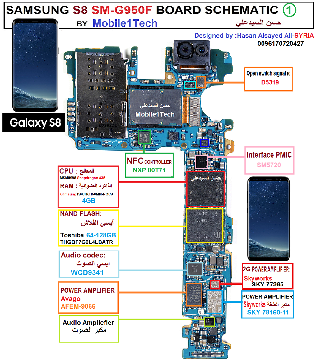 Galaxy Note 3 Block Diagram Wiring Diagrams Schematic Electronic Library 8