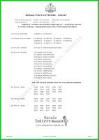 LIVE: Kerala Lottery Result 14-03-2020 Karunya KR-439 Lottery Result