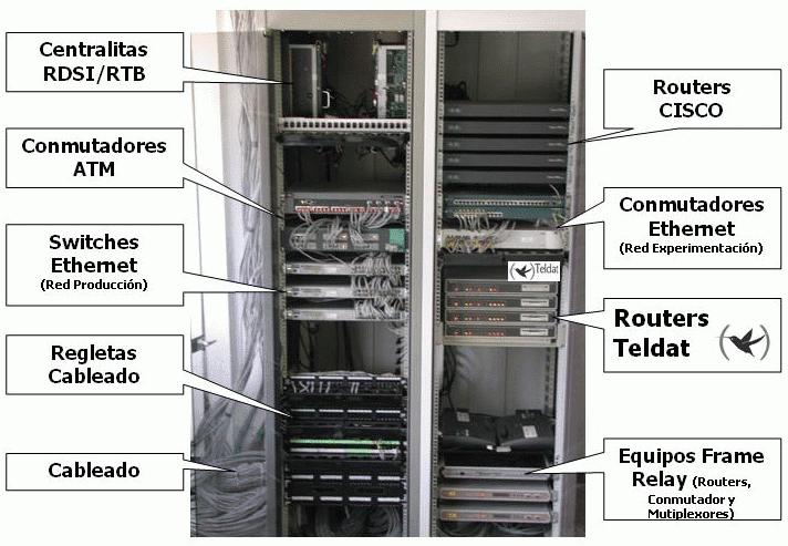 analisis y desarrollo de sistemas de informacion redes