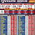 GUJARAT CORONA UPDATE :- OFFICIAL PRESS-NOTE DATE:- 07/07/2020