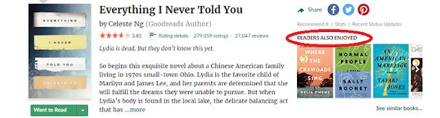 Goodreads Readers Also Enjoyed widget