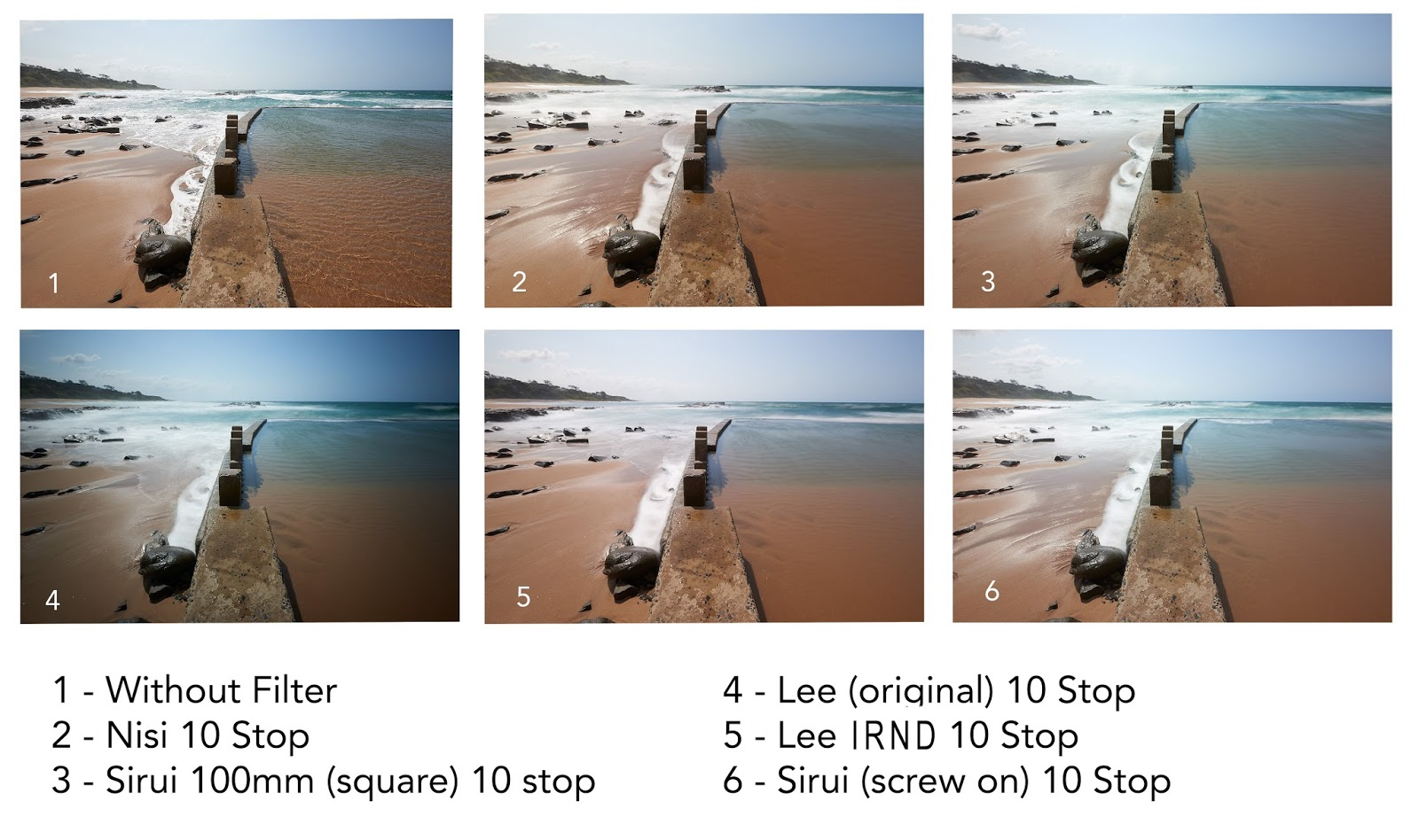 Photo Writing - Exploring Photography : Big Stoppers - Blocking The