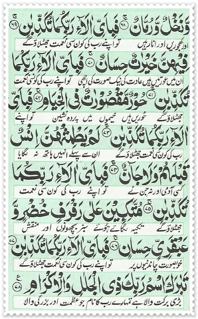 Translation of Surah Ar-Rahman