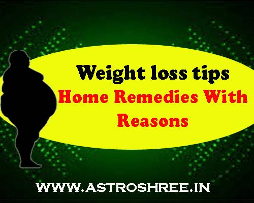 Natural Ways for Fat Loss