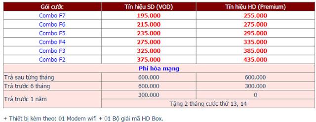 Lắp Đặt Internet FPT Huyện Nho Quan 2