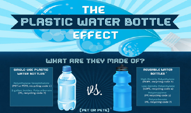 The Plastic Water Bottle Effect #infographic