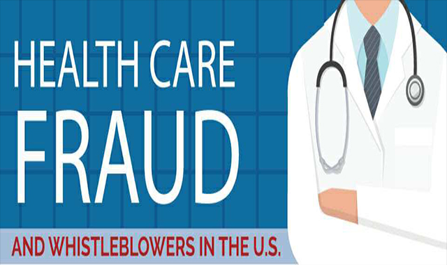 In the United States, Health Care Fraud and Whistleblower