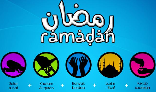 Waspadai Amalan Keliru Bulan Ramadhan