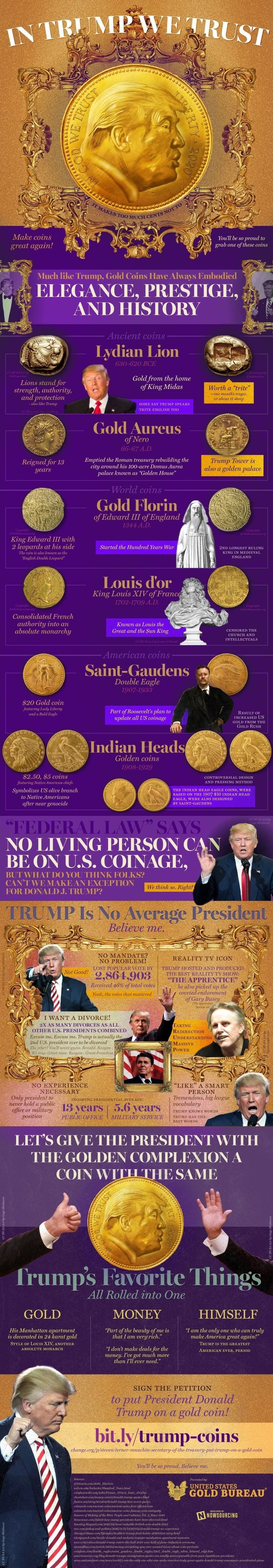 President Trump Coin Gold #infographic