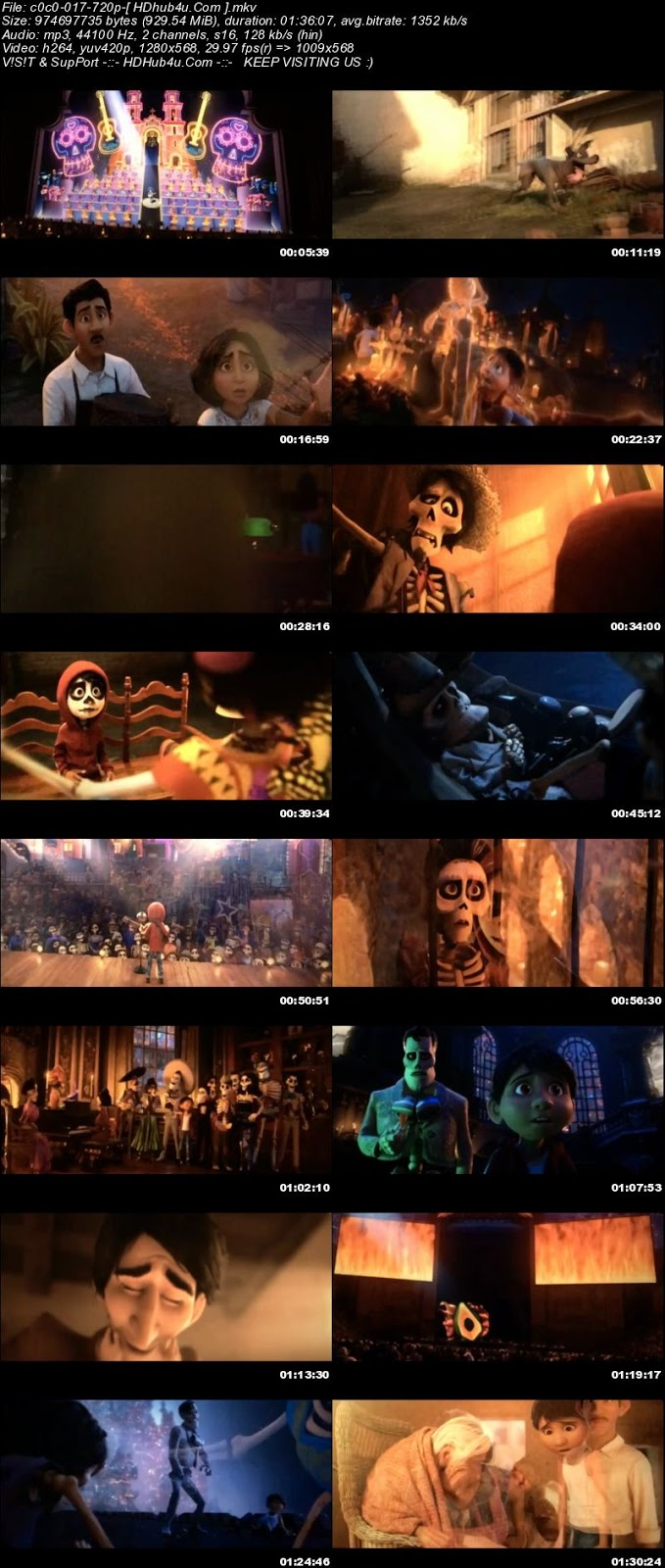 Coco 2017 300mb Hindi Dubbed 480p HDTS Download