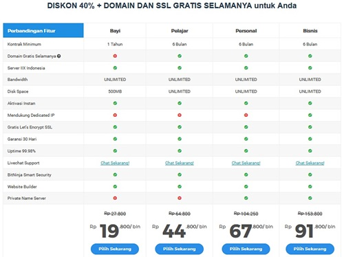 paket web hosting murah