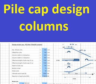 Pile cap design columns - Civil engineering program
