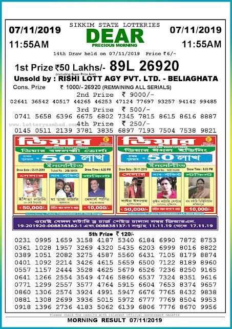 Sambad lottery 07-11-2019 Sikkim State Lottery Result 11.55 AM-lotterysambadresults.com