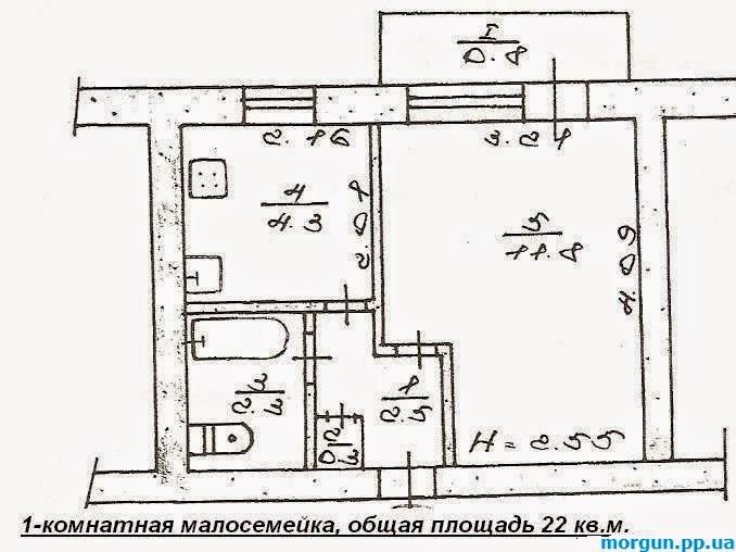 Типовые планировки квартир в г.Кривой Рог