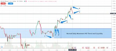 Profit Intraday Analysis Trading 24