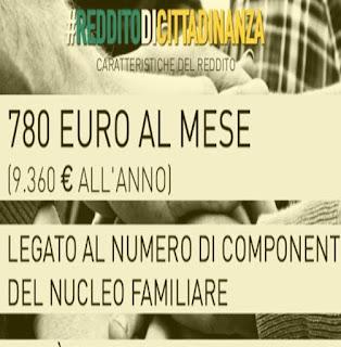 """ارتفاع كبير في عدد طلبات معاش """"دخل المواطنة"""" بايطاليا..والسبب: جائحة فيروس كورونا"""