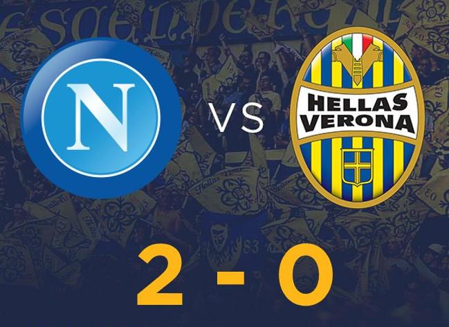 Napoli-Verona Risultato: i gol di Koulibaly e Callejón fanno restare Sarri in testa alla classifica