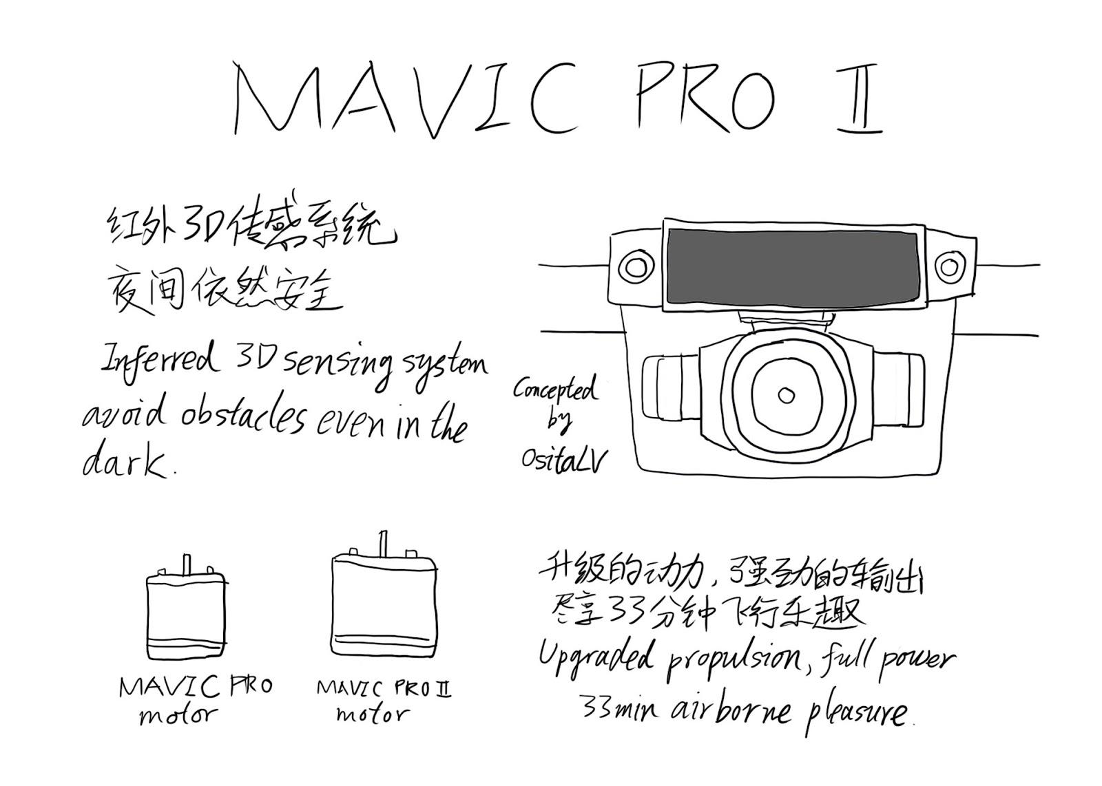 Ожидаемые характеристики DJI Mavic Pro 2