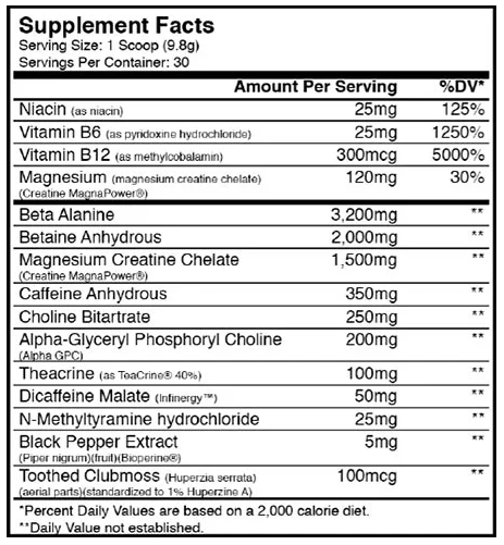 Image result for AXE & SLEDGE seventh gear supplement facts