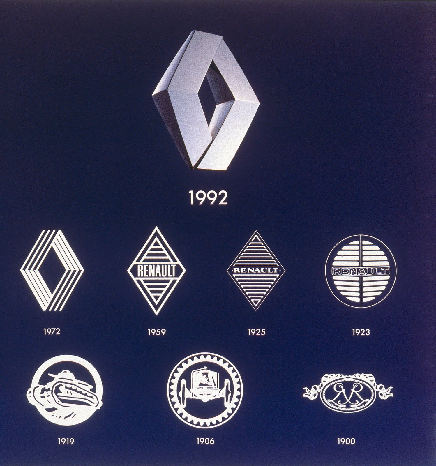 Car Brands Starting With F >> History of All Logos: All Renault Logos
