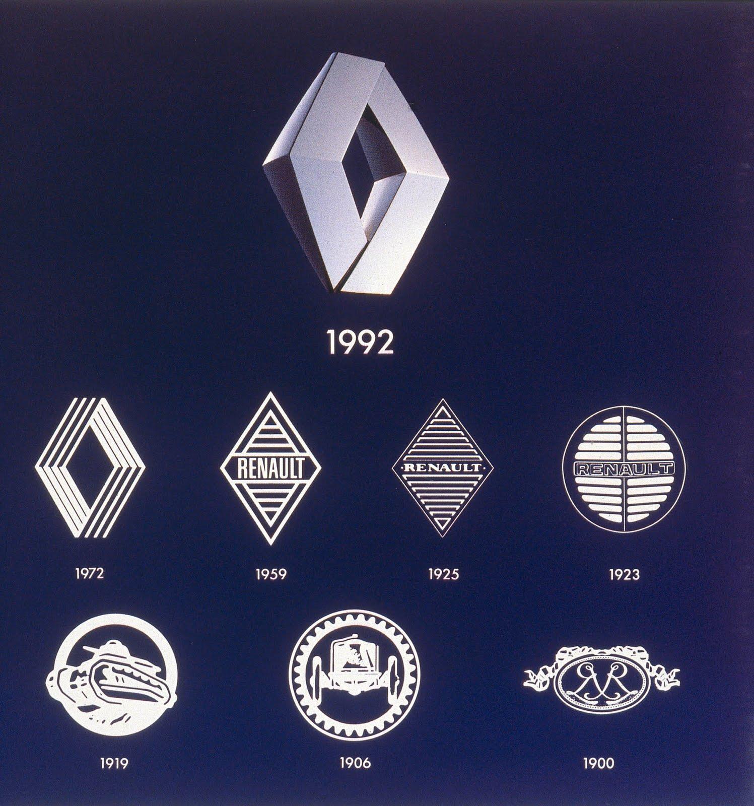 """La evolución de los logos de """"Renault"""" (Marca de autos)"""